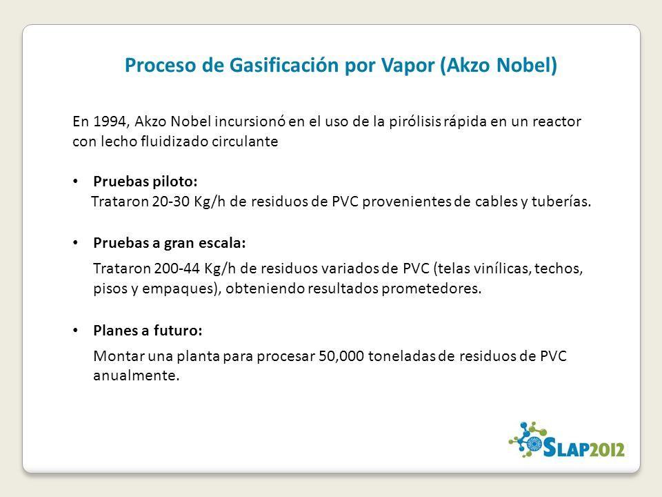 Proceso de Gasificación por Vapor (Akzo Nobel) En 1994, Akzo Nobel incursionó en el uso de la pirólisis rápida en un reactor con lecho fluidizado circulante Pruebas piloto: Trataron 20-30 Kg/h de residuos de PVC provenientes de cables y tuberías.