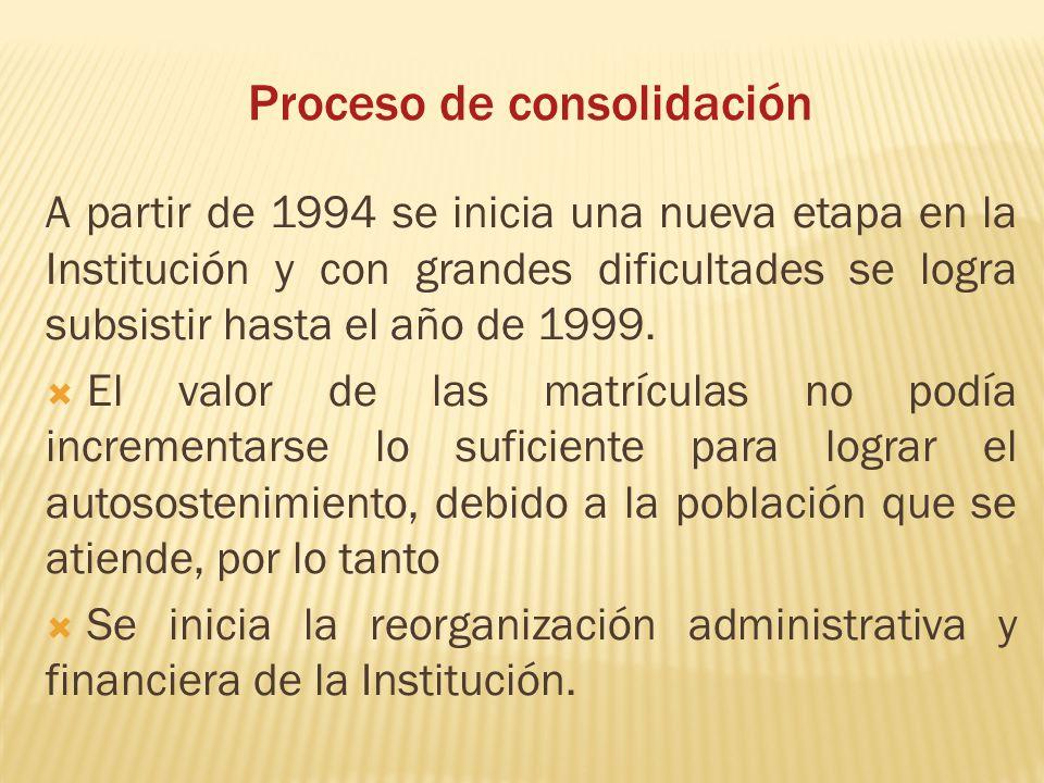 Proceso de consolidación A partir de 1994 se inicia una nueva etapa en la Institución y con grandes dificultades se logra subsistir hasta el año de 1999.