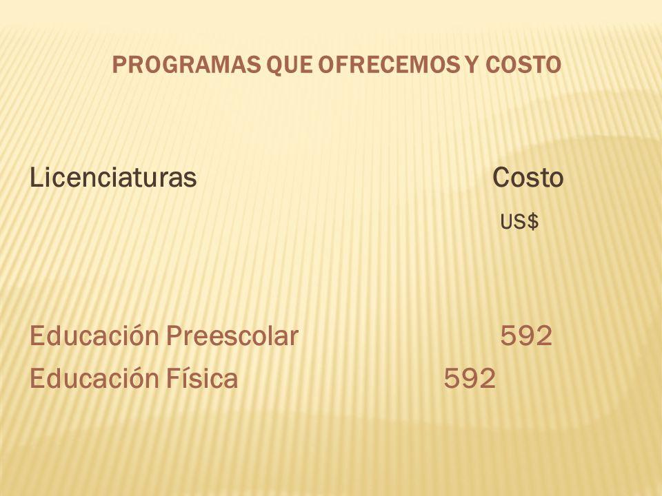 PROGRAMAS QUE OFRECEMOS Y COSTO LicenciaturasCosto US$ Educación Preescolar 592 Educación Física 592