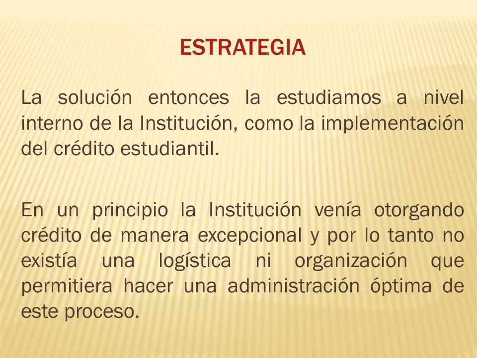 ESTRATEGIA La solución entonces la estudiamos a nivel interno de la Institución, como la implementación del crédito estudiantil. En un principio la In