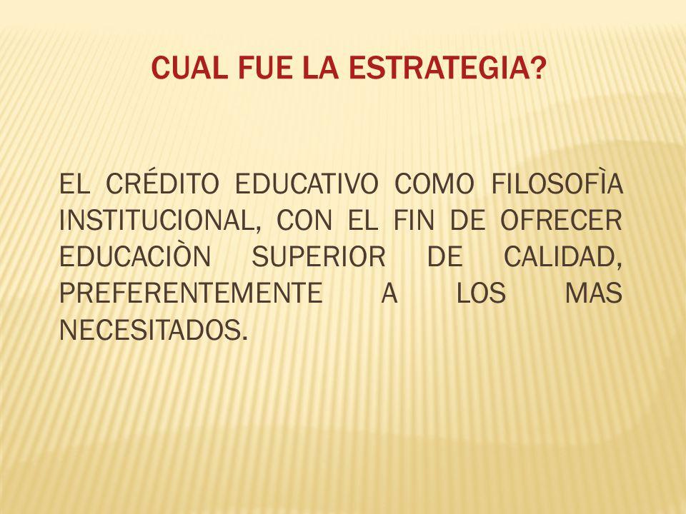 CUAL FUE LA ESTRATEGIA? EL CRÉDITO EDUCATIVO COMO FILOSOFÌA INSTITUCIONAL, CON EL FIN DE OFRECER EDUCACIÒN SUPERIOR DE CALIDAD, PREFERENTEMENTE A LOS
