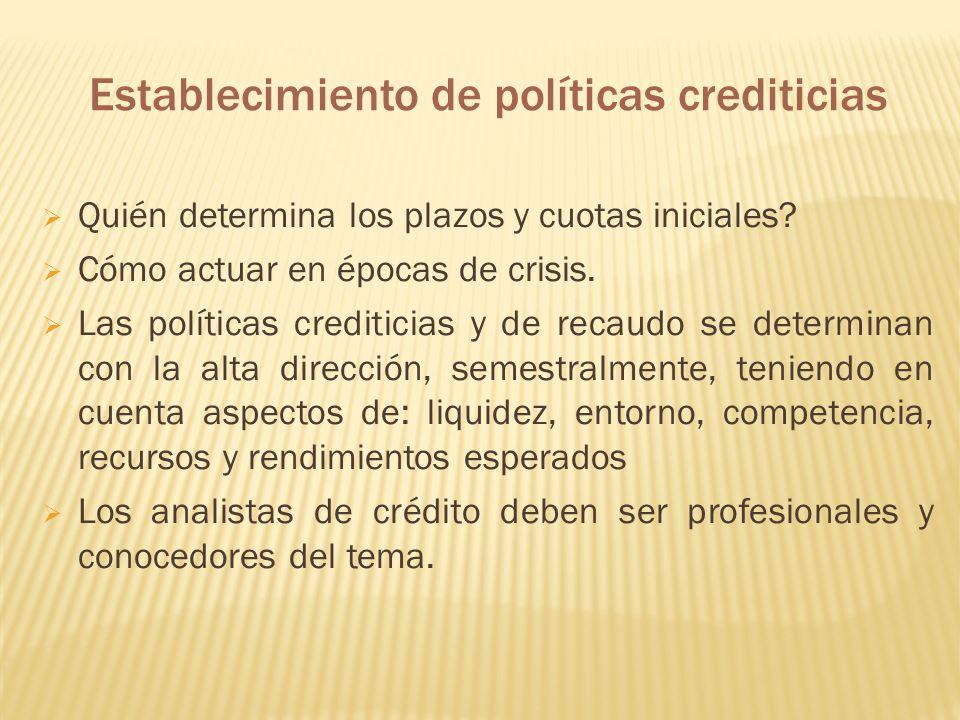 Establecimiento de políticas crediticias Quién determina los plazos y cuotas iniciales? Cómo actuar en épocas de crisis. Las políticas crediticias y d