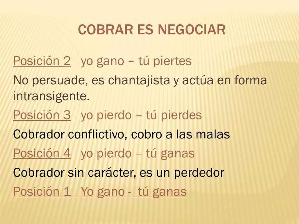 COBRAR ES NEGOCIAR Posición 2 yo gano – tú piertes No persuade, es chantajista y actúa en forma intransigente.