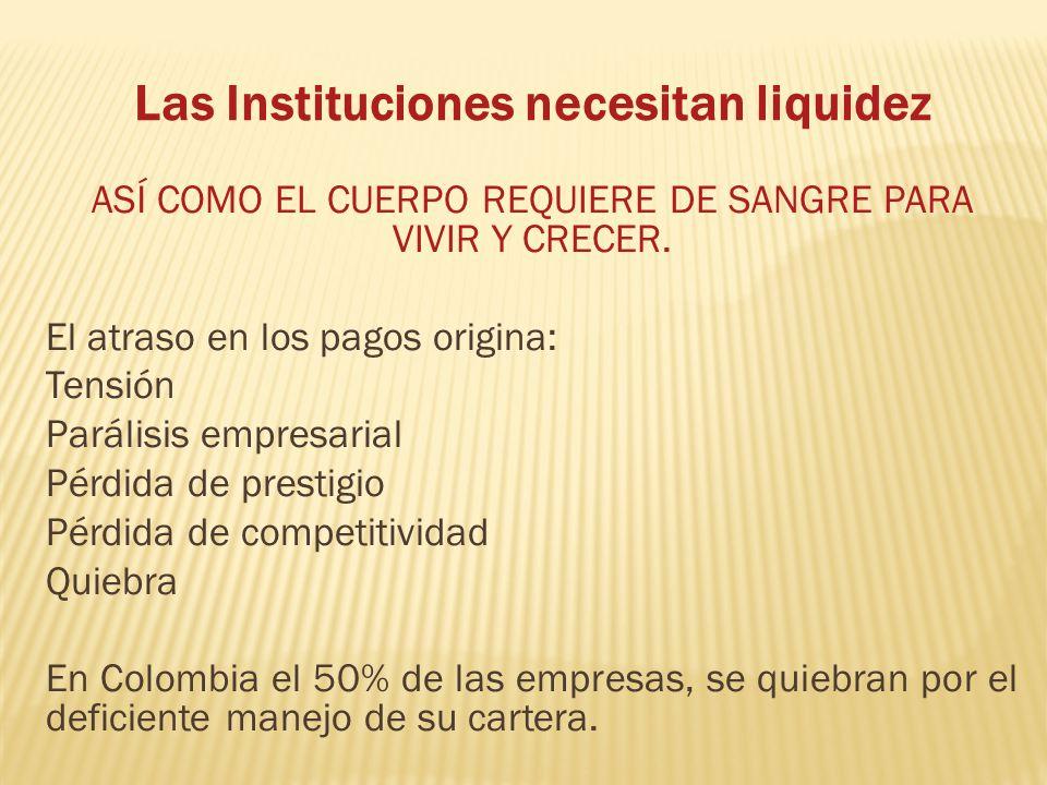 Las Instituciones necesitan liquidez ASÍ COMO EL CUERPO REQUIERE DE SANGRE PARA VIVIR Y CRECER. El atraso en los pagos origina: Tensión Parálisis empr