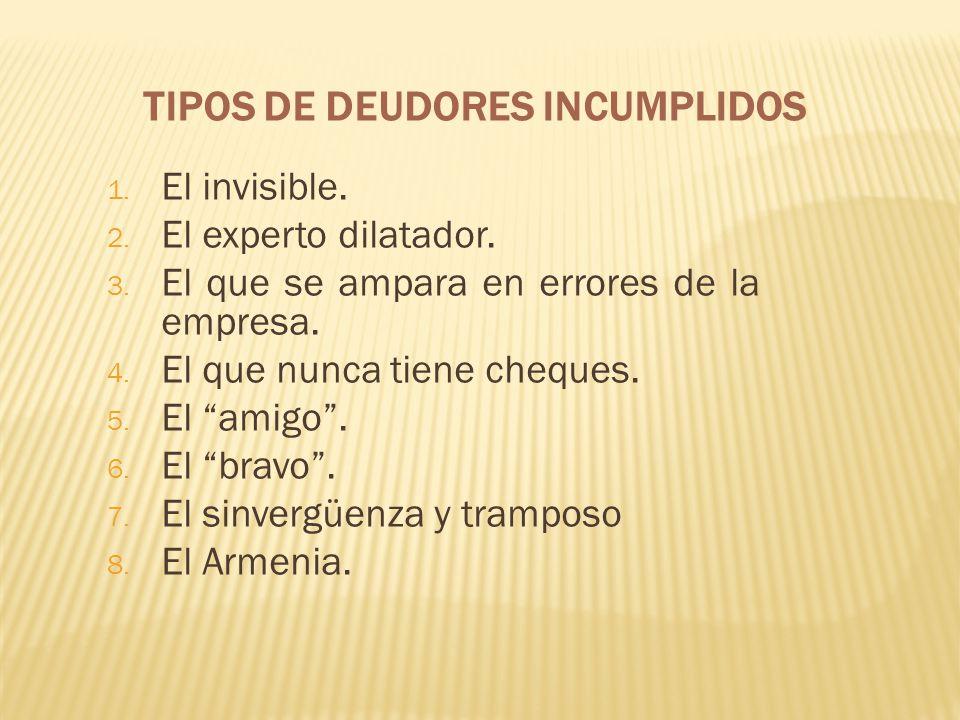 TIPOS DE DEUDORES INCUMPLIDOS 1.El invisible. 2. El experto dilatador.
