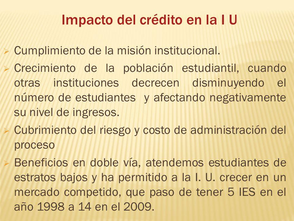 Impacto del crédito en la I U Cumplimiento de la misión institucional. Crecimiento de la población estudiantil, cuando otras instituciones decrecen di
