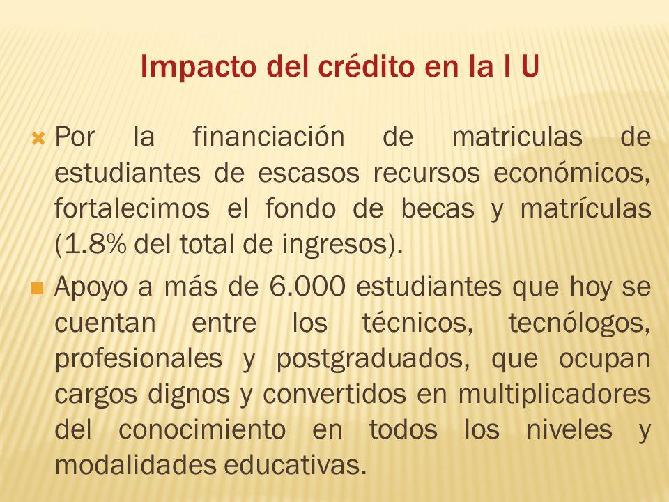Impacto del crédito en la I U Por la financiación de matriculas de estudiantes de escasos recursos económicos, fortalecimos el fondo de becas y matrículas (1.8% del total de ingresos).