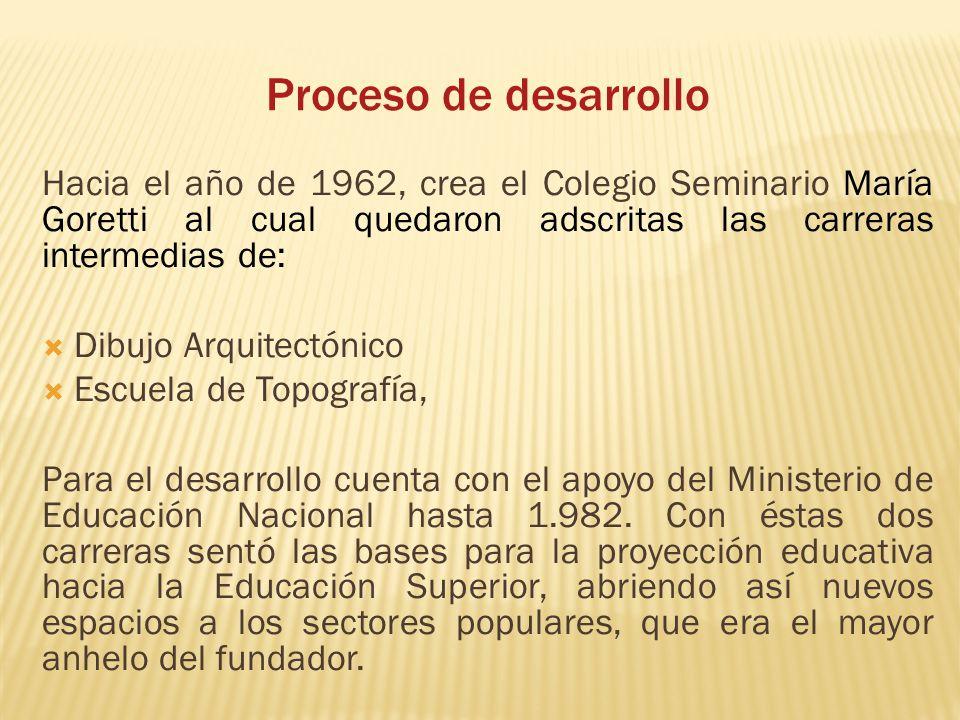 Proceso de desarrollo Hacia el año de 1962, crea el Colegio Seminario María Goretti al cual quedaron adscritas las carreras intermedias de: Dibujo Arq