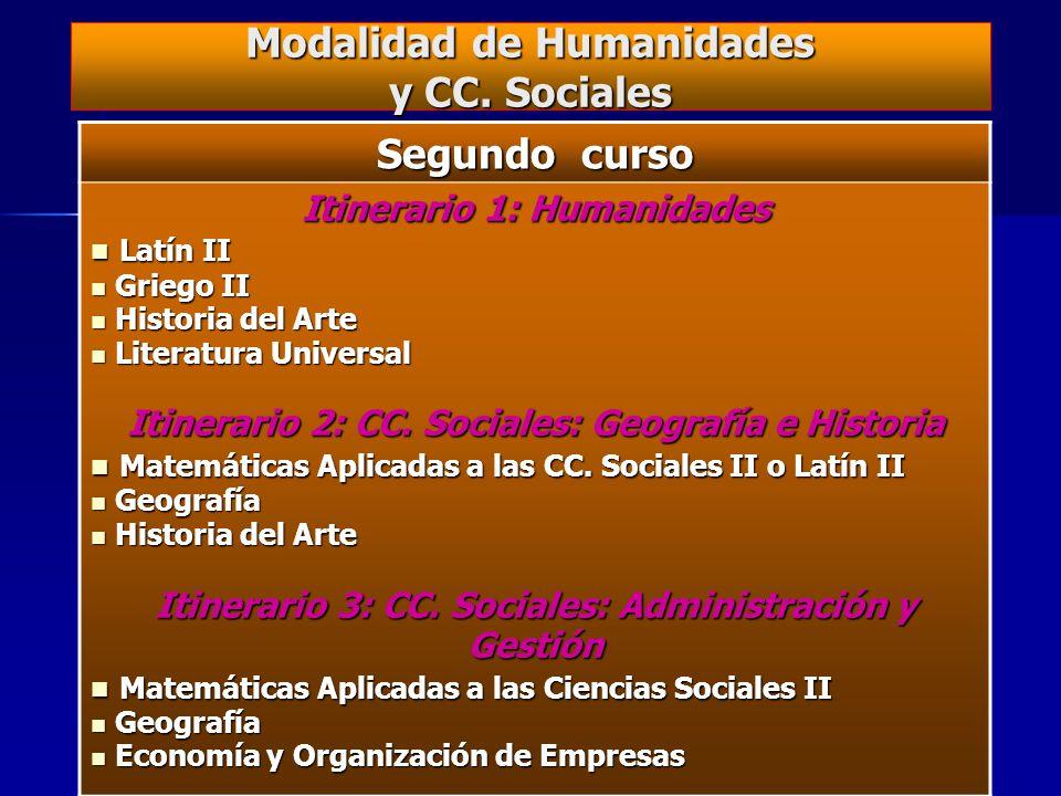Modalidad de Humanidades y CC. Sociales Primer curso Itinerario 1: Humanidades Latín I Latín I Griego I Griego I Historia del Mundo Contemporáneo Hist