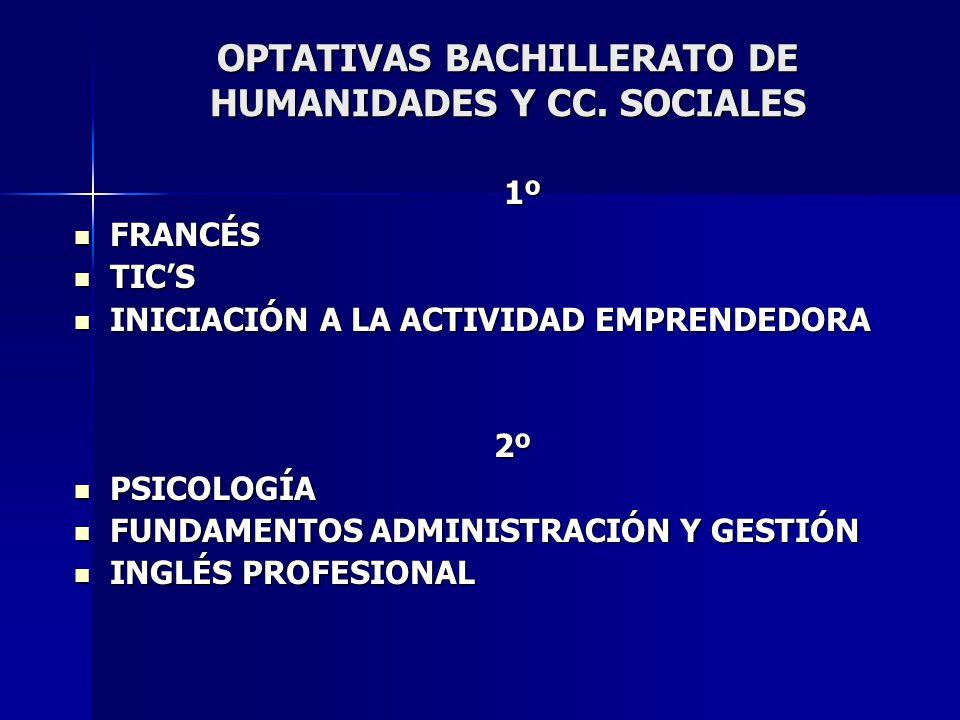 Modalidad de Humanidades y CC. Sociales Segundo curso Itinerario 1: Humanidades Latín II Latín II Griego II Griego II Historia del Arte Historia del A