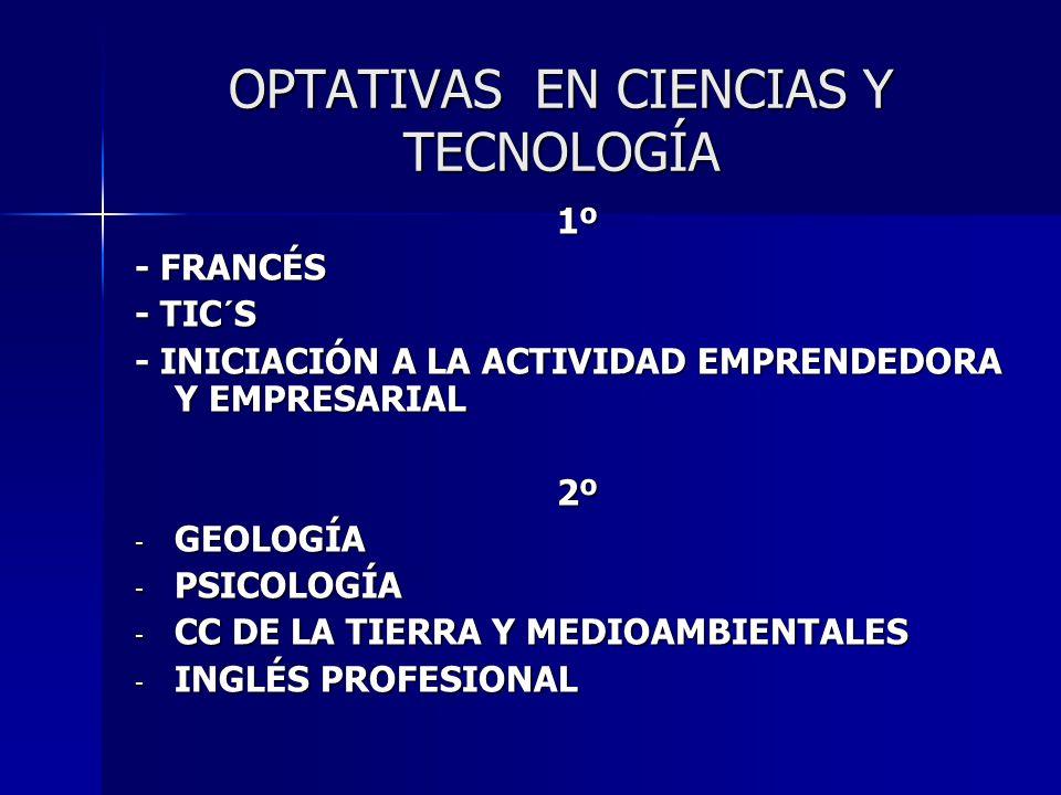 Modalidad de Ciencias y Tecnología Segundo curso Itinerario 1: Ciencias e Ingeniería Matemáticas II Matemáticas II Física Física Dibujo Técnico II Dib