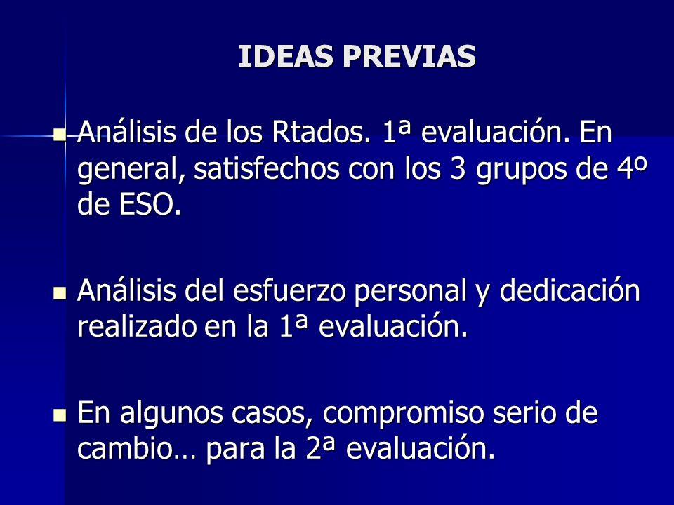 IDEAS PREVIAS Análisis de los Rtados.1ª evaluación.
