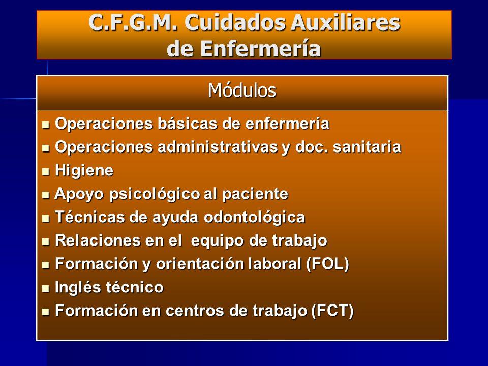 C.F.G.M. Laboratorio MÓDULOS Operación básicas de laboratorio Operación básicas de laboratorio Ensayos físicos y fisicoquímicos Ensayos físicos y fisi