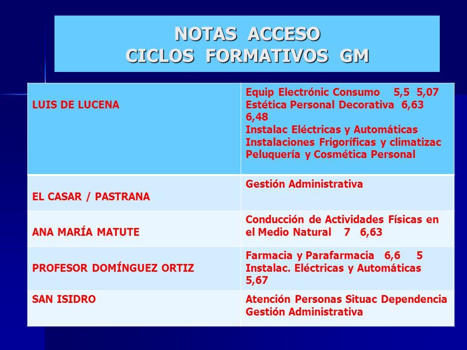 NOTAS ACCESO A LOS CICLOS FORMATIVOS GM Oferta AGUAS VIVAS Carrocería 6,11 6,05 Electrom Vehículos Automóv 6,12 5,63 BUERO VALLEJO Servicios de Restau