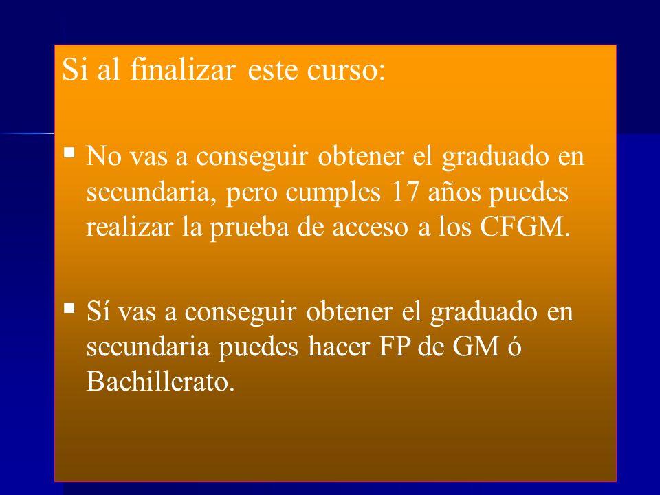 Si al finalizar este curso: No vas a conseguir obtener el graduado en secundaria, pero cumples 17 años puedes realizar la prueba de acceso a los CFGM.