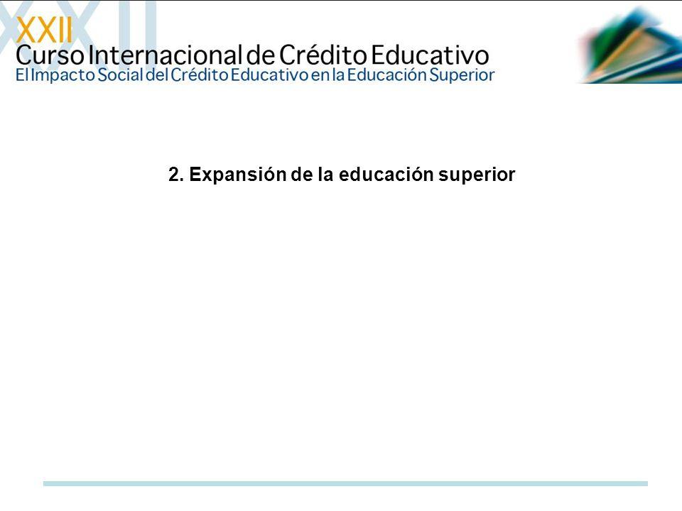 2. Expansión de la educación superior