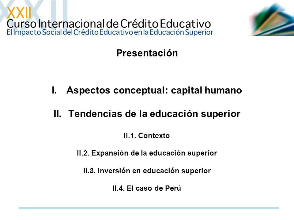 Presentación I.Aspectos conceptual: capital humano II.Tendencias de la educación superior II.1. Contexto II.2. Expansión de la educación superior II.3