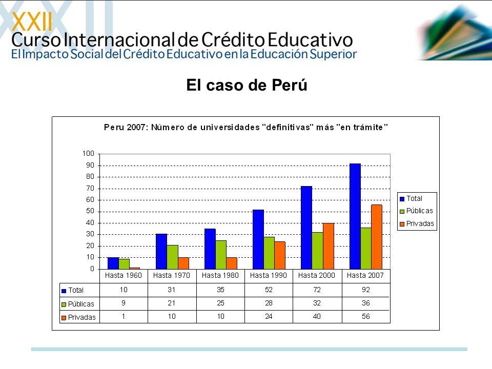 El caso de Perú