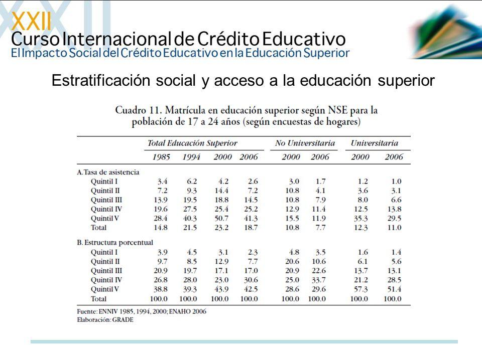 Estratificación social y acceso a la educación superior