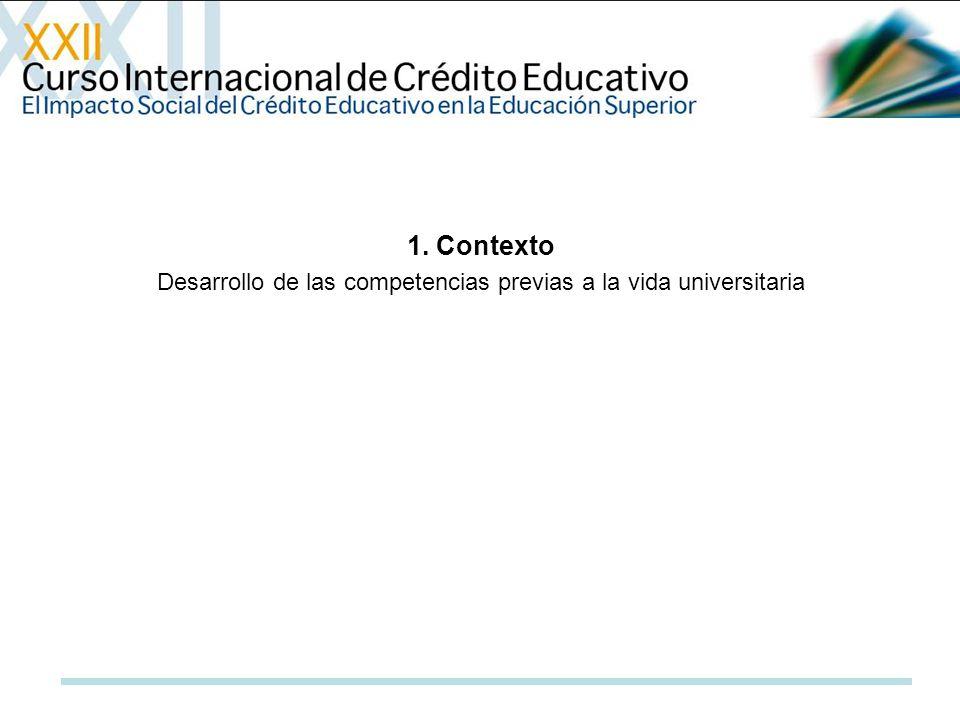 1. Contexto Desarrollo de las competencias previas a la vida universitaria