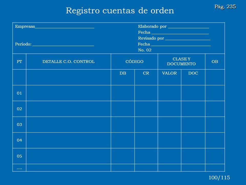 Registro cuentas de orden 100/115 Empresas_____________________________ Elaborado por ____________________ Fecha ____________________________ Revisado