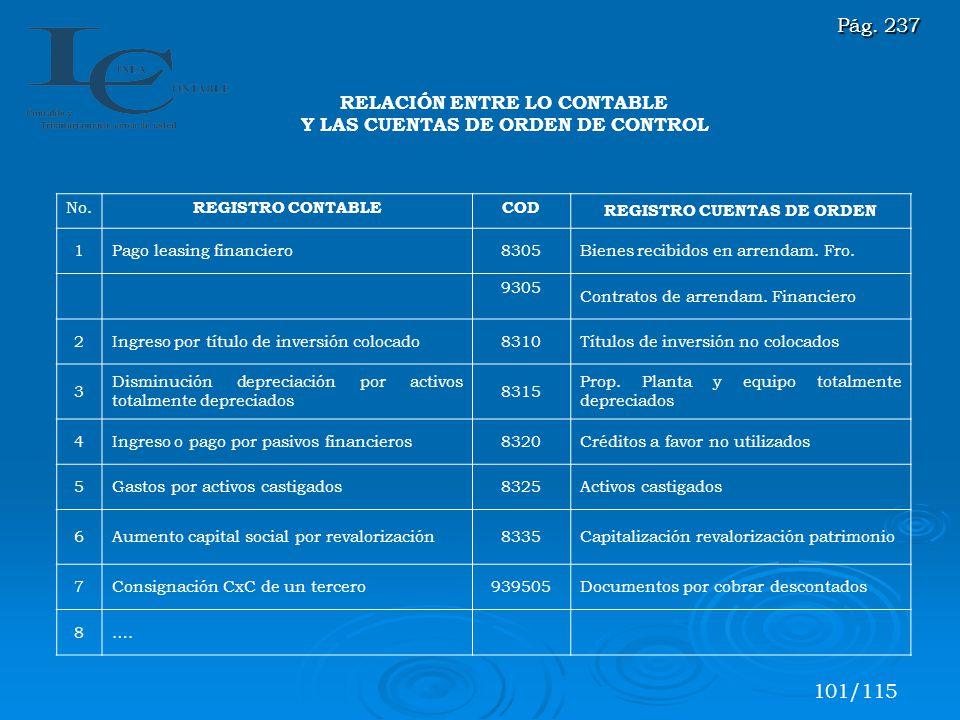 No. REGISTRO CONTABLECOD REGISTRO CUENTAS DE ORDEN 1Pago leasing financiero8305Bienes recibidos en arrendam. Fro. 9305 Contratos de arrendam. Financie