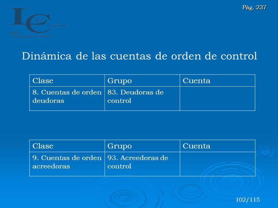 Dinámica de las cuentas de orden de control ClaseGrupoCuenta 8. Cuentas de orden deudoras 83. Deudoras de control ClaseGrupoCuenta 9. Cuentas de orden