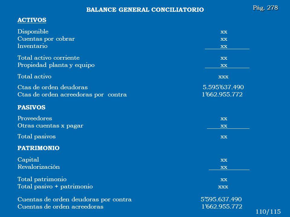 BALANCE GENERAL CONCILIATORIO ACTIVOS Disponible xx Cuentas por cobrarxx Inventario xx Total activo corrientexx Propiedad planta y equipo xx Total act