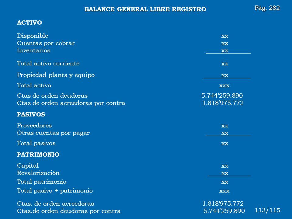 BALANCE GENERAL LIBRE REGISTRO ACTIVO Disponible xx Cuentas por cobrarxx Inventarios xx Total activo corrientexx Propiedad planta y equipo xx Total ac