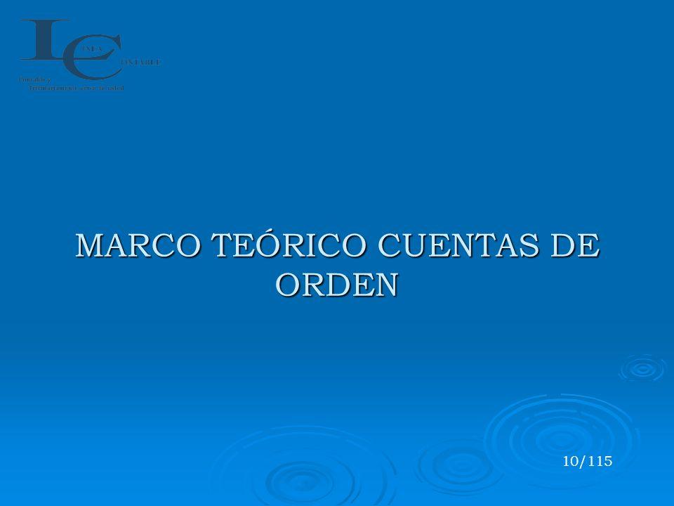 MARCO TEÓRICO CUENTAS DE ORDEN 10/115