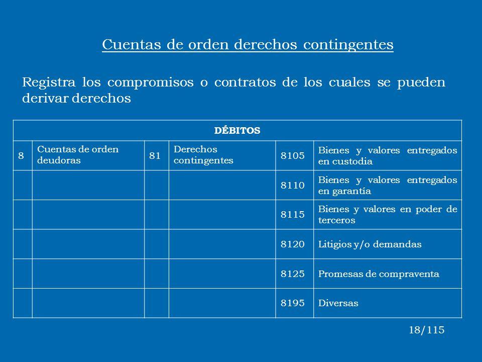 DÉBITOS 8 Cuentas de orden deudoras 81 Derechos contingentes 8105 Bienes y valores entregados en custodia 8110 Bienes y valores entregados en garantía
