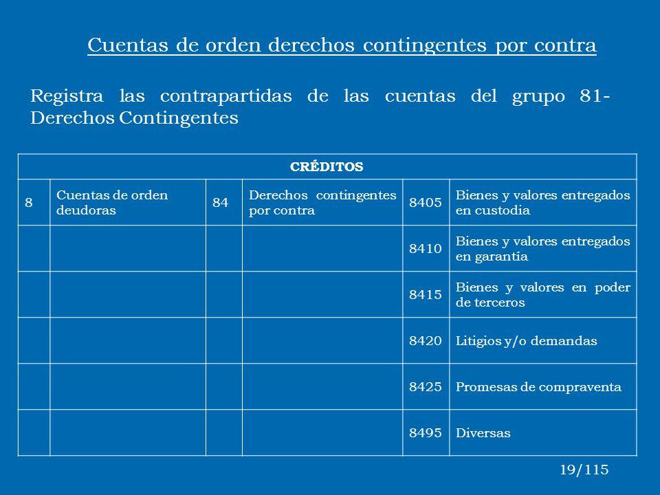 CRÉDITOS 8 Cuentas de orden deudoras 84 Derechos contingentes por contra 8405 Bienes y valores entregados en custodia 8410 Bienes y valores entregados