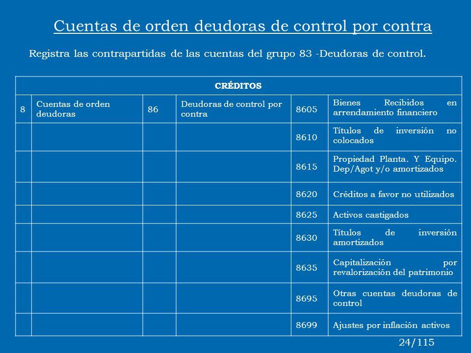 CRÉDITOS 8 Cuentas de orden deudoras 86 Deudoras de control por contra 8605 Bienes Recibidos en arrendamiento financiero 8610 Títulos de inversión no