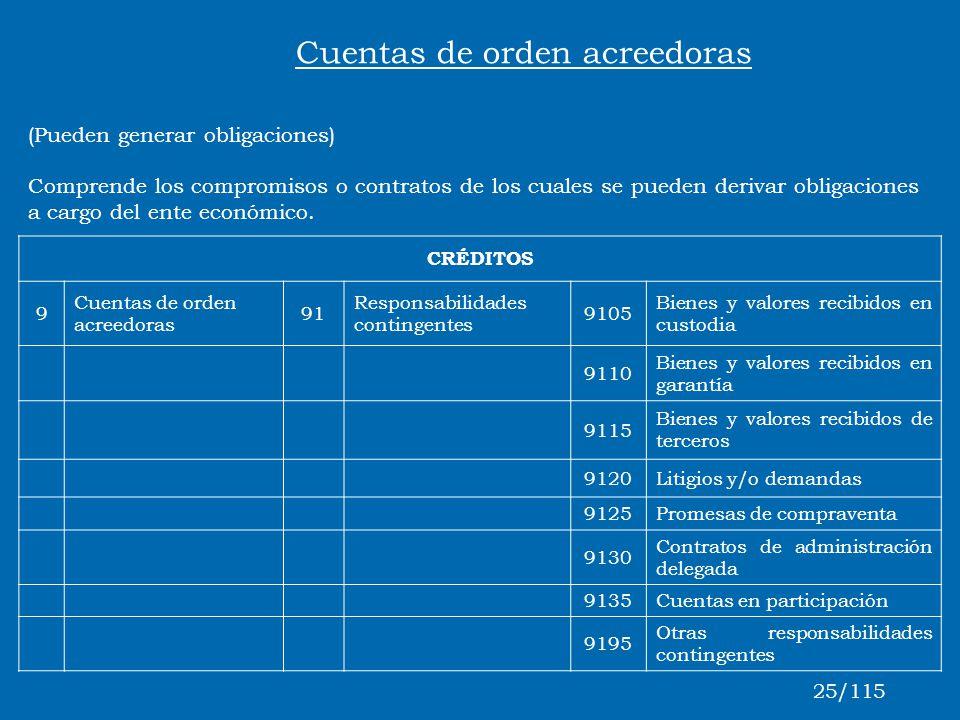 CRÉDITOS 9 Cuentas de orden acreedoras 91 Responsabilidades contingentes 9105 Bienes y valores recibidos en custodia 9110 Bienes y valores recibidos e