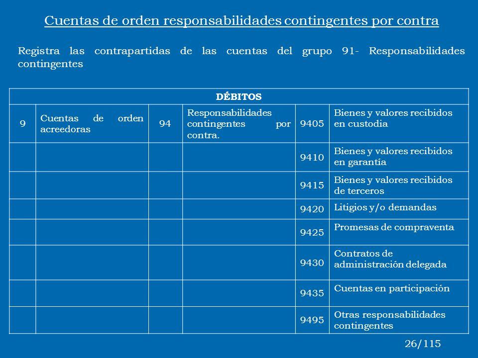 DÉBITOS 9 Cuentas de orden acreedoras 94 Responsabilidades contingentes por contra. 9405 Bienes y valores recibidos en custodia 9410 Bienes y valores