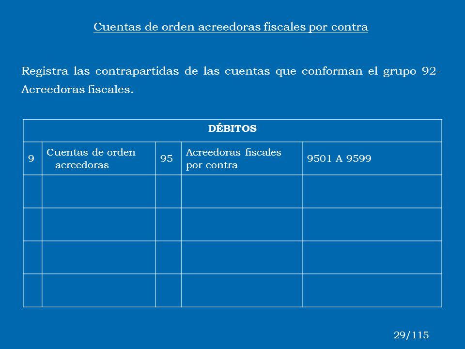 DÉBITOS 9 Cuentas de orden acreedoras 95 Acreedoras fiscales por contra 9501 A 9599 Cuentas de orden acreedoras fiscales por contra Registra las contr