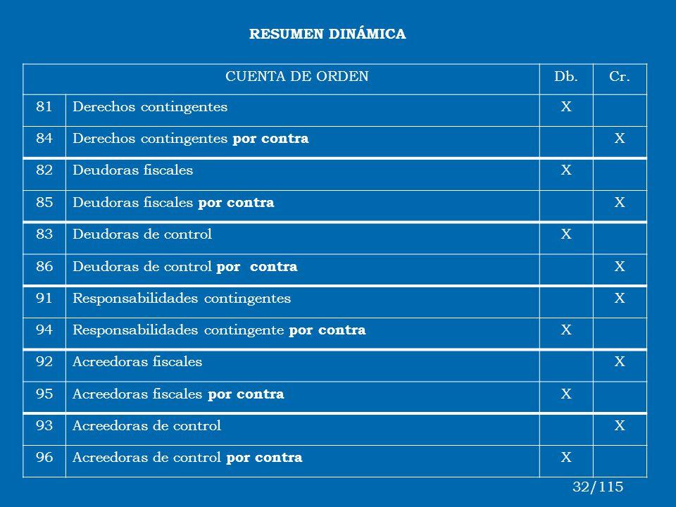 CUENTA DE ORDENDb.Cr. 81Derechos contingentesX 84 Derechos contingentes por contra X 82Deudoras fiscalesX 85 Deudoras fiscales por contra X 83Deudoras