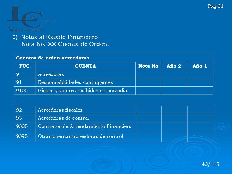 Cuentas de orden acreedoras PUCCUENTANota NoAño 2Año 1 9Acreedoras 91Responsabilidades contingentes 9105Bienes y valores recibidos en custodia 92Acree