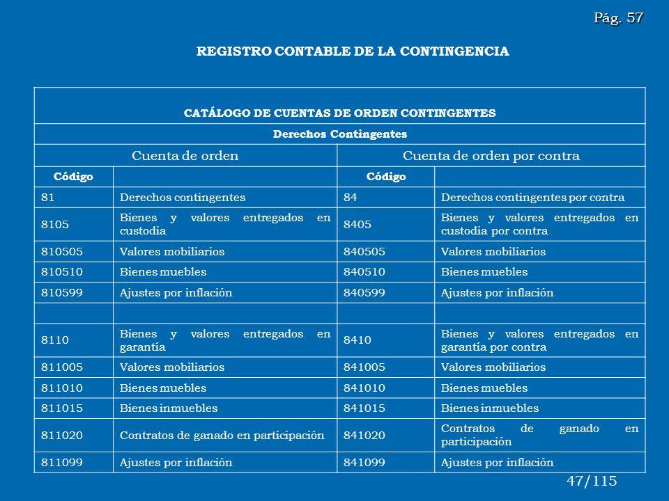 CATÁLOGO DE CUENTAS DE ORDEN CONTINGENTES Derechos Contingentes Cuenta de ordenCuenta de orden por contra Código 81Derechos contingentes84Derechos con