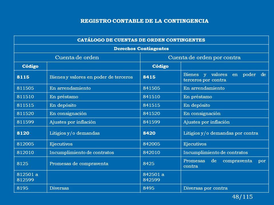CATÁLOGO DE CUENTAS DE ORDEN CONTINGENTES Derechos Contingentes Cuenta de ordenCuenta de orden por contra Código 8115 Bienes y valores en poder de ter