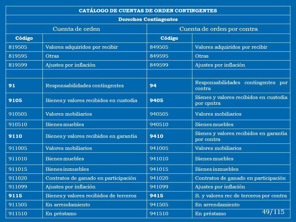 CATÁLOGO DE CUENTAS DE ORDEN CONTINGENTES Derechos Contingentes Cuenta de ordenCuenta de orden por contra Código 819505Valores adquiridos por recibir8