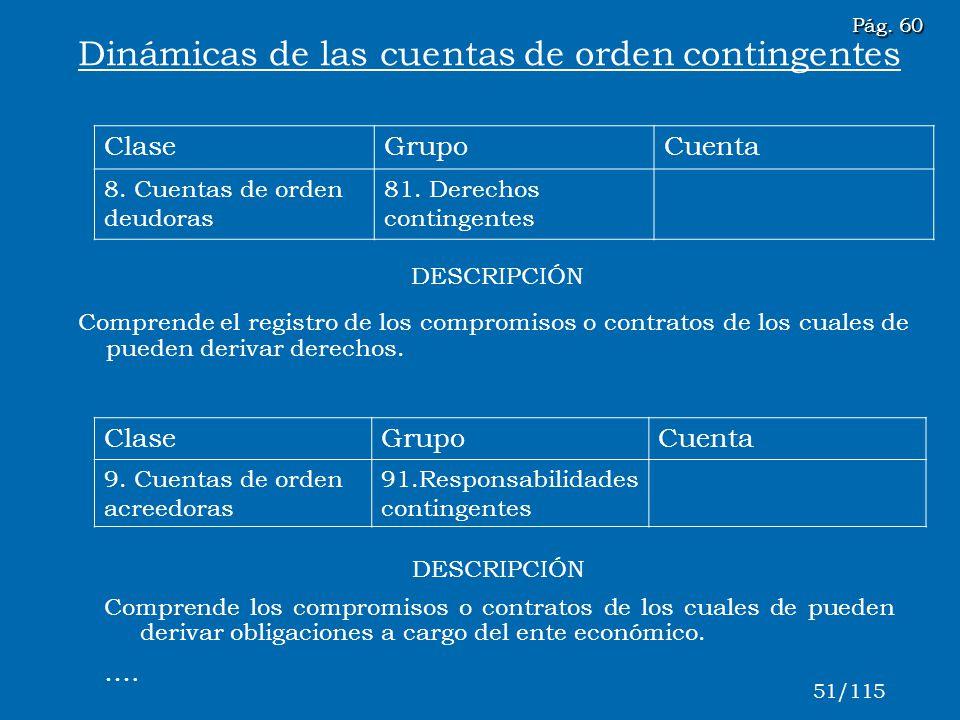 Dinámicas de las cuentas de orden contingentes DESCRIPCIÓN Comprende el registro de los compromisos o contratos de los cuales de pueden derivar derech