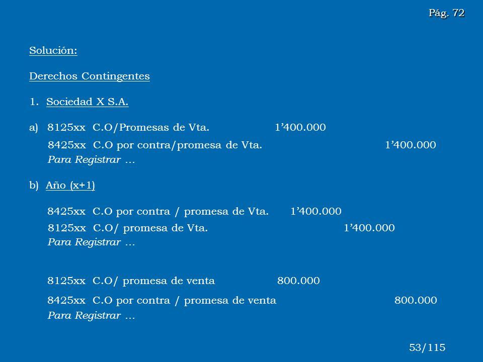 Solución: Derechos Contingentes 1. Sociedad X S.A. a) 8125xx C.O/Promesas de Vta. 1400.000 8425xx C.O por contra/promesa de Vta. 1400.000 Para Registr