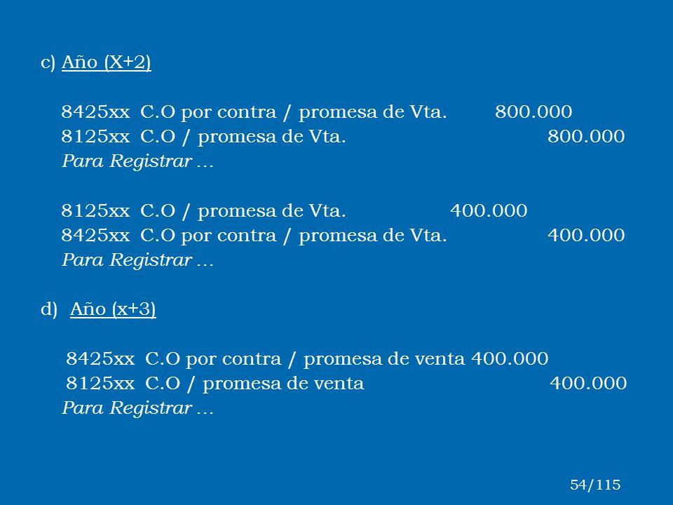 c) Año (X+2) 8425xx C.O por contra / promesa de Vta. 800.000 8125xx C.O / promesa de Vta. 800.000 Para Registrar … 8125xx C.O / promesa de Vta. 400.00