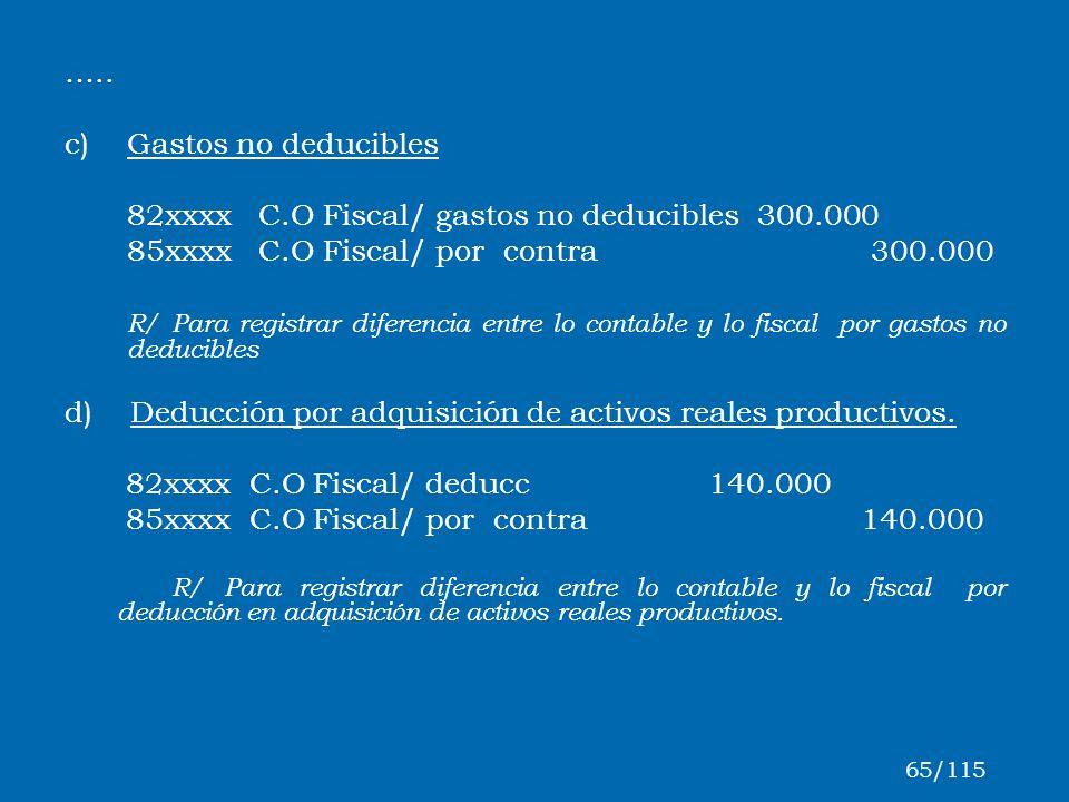 ….. c) Gastos no deducibles 82xxxx C.O Fiscal/ gastos no deducibles 300.000 85xxxx C.O Fiscal/ por contra 300.000 R/ Para registrar diferencia entre l
