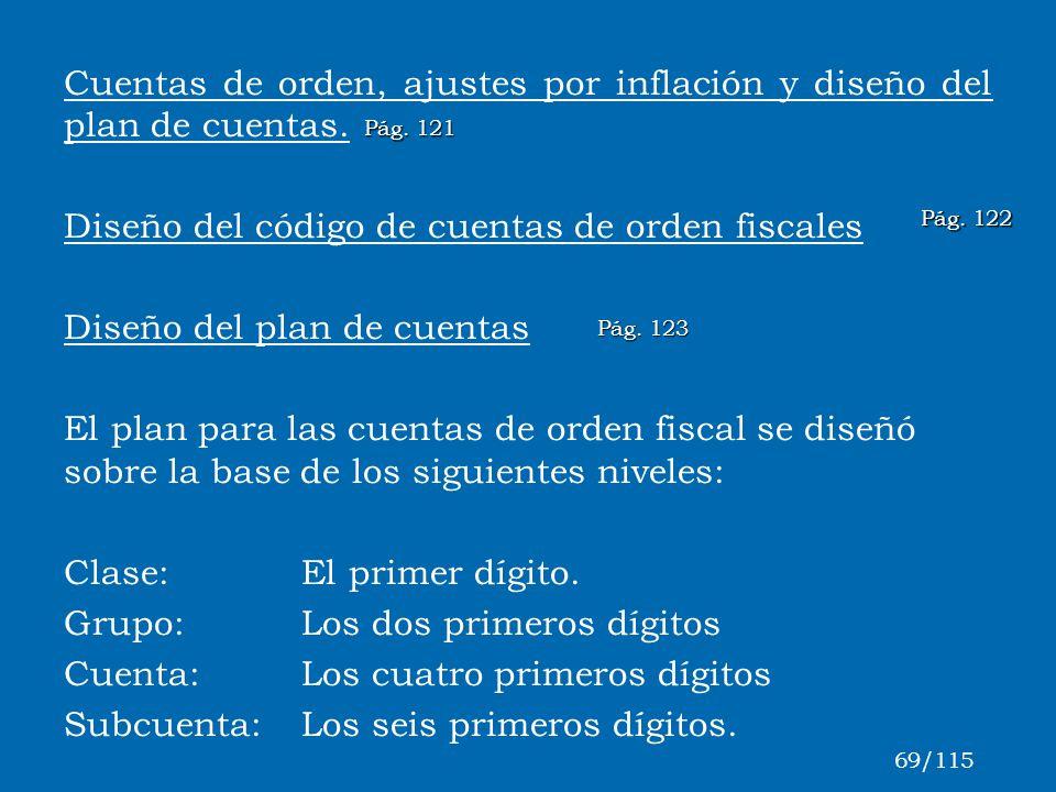 Cuentas de orden, ajustes por inflación y diseño del plan de cuentas. Diseño del código de cuentas de orden fiscales Diseño del plan de cuentas El pla