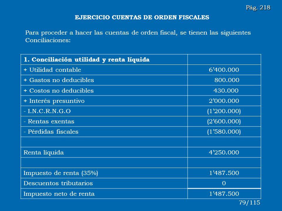1. Conciliación utilidad y renta líquida + Utilidad contable6400.000 + Gastos no deducibles 800.000 + Costos no deducibles 430.000 + Interés presuntiv