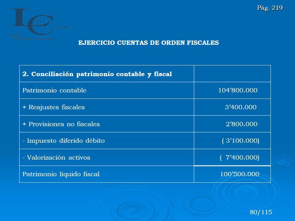 2. Conciliación patrimonio contable y fiscal Patrimonio contable 104800.000 + Reajustes fiscales 3400.000 + Provisiones no fiscales 2800.000 - Impuest