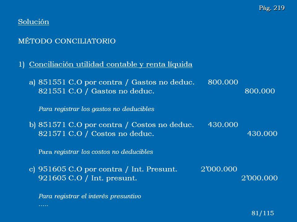 Solución MÉTODO CONCILIATORIO 1)Conciliación utilidad contable y renta líquida a)851551 C.O por contra / Gastos no deduc. 800.000 821551 C.O / Gastos