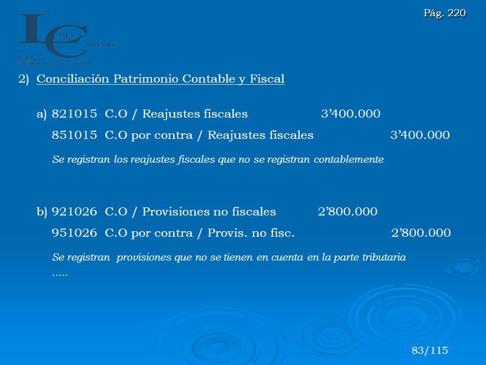 2)Conciliación Patrimonio Contable y Fiscal a)821015 C.O / Reajustes fiscales 3400.000 851015 C.O por contra / Reajustes fiscales 3400.000 Se registra